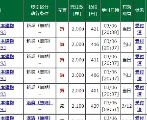 8893 - (株)新日本建物 【SNTオヤジの来週の見立てと手口!!】 減収減益の下方修正と、配当予想維持のどちらを評価するかです