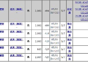 8893 - (株)新日本建物 【ありがたい事です、404円で買っていただきましたよん!!】  予定通り404円で買っていただきまし