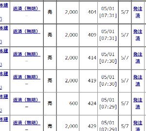 8893 - (株)新日本建物 【SNTオヤジの今日の見立てと手口!!】 昨日はここ3週間で30円ほど下げた反動と来週の決算発表期待
