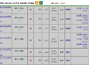 8893 - (株)新日本建物 【皆さん今日はしっかり仕込めましたかぁ~~~】  SNTオヤジは、SNTはヤリカイとも出来ず、 お水