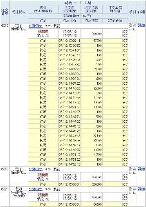 うどん屋『のび太』 今まで、9504 中国電力にこだわってきたが内容が悪すぎ 『中国電力 起債』を見ると自転車操業? 社