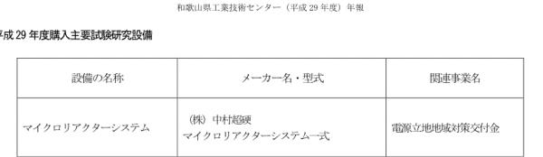 6166 - (株)中村超硬 中村超硬のフローマイクロリアクター一式を購入した和歌山県工業技術センターから2021発信。  マイク