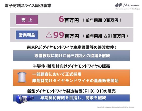 6166 - (株)中村超硬 井上社長っ! PHX-01の販売さえ決まれば、一気に市場評価が高まると思いますっ!複数決まれば三超案