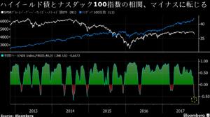 998407 - 日経平均株価 ((((;゚Д゚))))ガクガクブルブル…