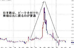 998407 - 日経平均株価 大体こんな感じが一般的や、、('ω')ノ