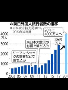 998407 - 日経平均株価 すげーなwww  美しい国日本www  安倍ちゃんw  でとうぶんいいねw  ( ^ω^