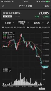 998407 - 日経平均株価 さようなら21,000円台🎵