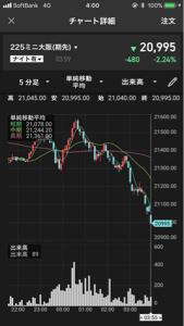998407 - 日経平均株価 こんにちは20,000円台🎵