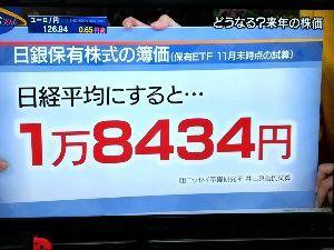 998407 - 日経平均株価 日銀の絶対防衛ライン   一度割れちまえ  そしたら全力で仕込むわいて