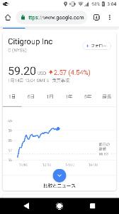 998407 - 日経平均株価 こんな結果ですけど?