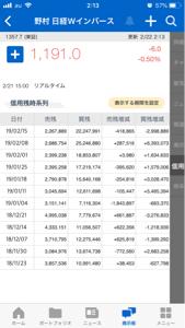 998407 - 日経平均株価 ちなみにサービス。インバの信用買残高は大量だお。今週はまた増えてるでしょう。