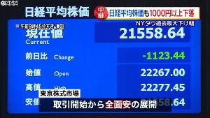 998407 - 日経平均株価 セルインメイ