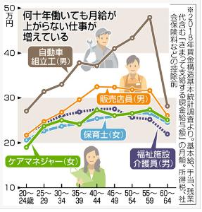 998407 - 日経平均株価 日本の製造業は、日本から海外に企業の直接投資で民主党時代より海外で生産を増加させ、政府もそれを後押し