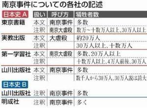 998407 - 日経平均株価 世界中に歴史を当権者の意識で編成した日本だけかな ? まあ 今現在 台湾も真似してる(笑)
