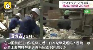 998407 - 日経平均株価 ありえない話だ  状況を全然 分かってないね 日本はその処理ができるなら 中国の海外ゴミ輸入禁止に困