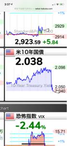 998407 - 日経平均株価 記念ショットWWW