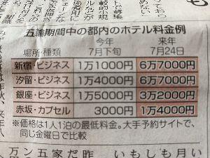 998407 - 日経平均株価 チケットが当たった奴は東京に行くのか これで外人は本当に来るのか