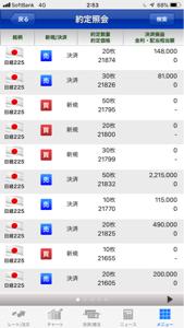 998407 - 日経平均株価 ちょっとねむいが勝負は4:50からですね