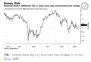 998407 - 日経平均株価 2017年に2015年レベルの価格帯に ドイツ銀行自体で操作してるwww  これ、問題だろw