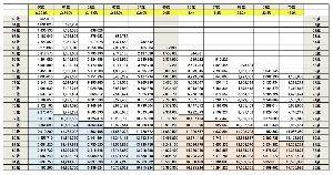 998407 - 日経平均株価 消費税 ポイント還元、、、と、、、、年金受給開始選択 どちらかがわかりづらい  ポイント還元➡️➡️