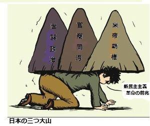 998407 - 日経平均株価 新民主主義革命か?(笑)