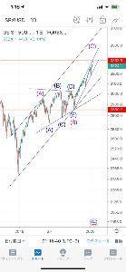 998407 - 日経平均株価 リーマン後安値666 そこからの高値3333