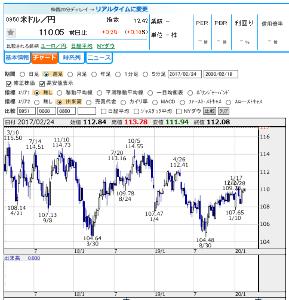 998407 - 日経平均株価 最近この調子が続いてるだけで 株価指数を上げたい側が居るのだろうね。 ドル円も日経も範囲の中にあるレ