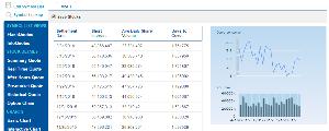 998407 - 日経平均株価 ダウ18000で満足したかな? NYも空売り比率改善してきてるんじゃないのかな? 割高だと思うし、こ