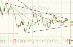 998407 - 日経平均株価 どうやら銅が今日で8日連続下落している様ですね。。。 これはチャンスかもしれないですが。。。  どう