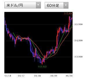 998407 - 日経平均株価 ハイレグ相場