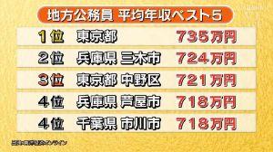998407 - 日経平均株価 借金1000兆円の日本