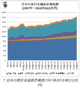 1570 - (NEXT FUNDS)日経平均レバレッジ上場投信 別に円安拡大論者じゃないけど、日本の貿易収支を輸出―輸入したら、プラスになるんだけどどね。インフレゼ