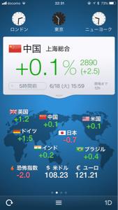 1570 - (NEXT FUNDS)日経平均レバレッジ上場投信 なんで日本だけ下げとるんだパト?  昨日日本だけ上げたからかパト?