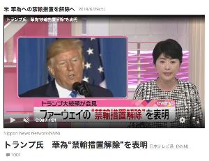 1570 - (NEXT FUNDS)日経平均レバレッジ上場投信 TVニュース