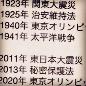 1570 - (NEXT FUNDS)日経平均レバレッジ上場投信 歴史は形を変えて、  繰り返す。