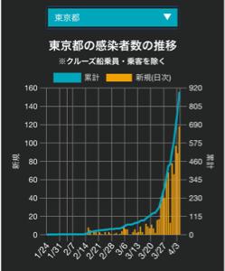 1570 - (NEXT FUNDS)日経平均レバレッジ上場投信 ここからが  オワリノハジマリ