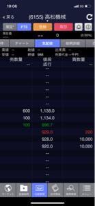 6155 - 高松機械工業(株) 2日連続