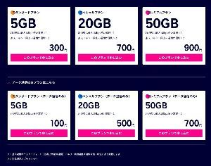 4755 - 楽天グループ(株) 大手3社が出揃って遂にベールを脱ぐ時が来た😏 楽天モバイル、20GB700円来い!
