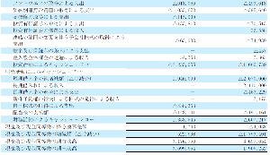 4344 - ソースネクスト(株)  第三者割当増資53億は、結局は買い方が払うんだぜよ・・・・・WWWWWWWWWWWWW  解ってる