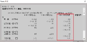 9176 - 佐渡汽船(株)   これは痛い!! 「日帰り客が激減」        ■今期は、2018年度より、1株あたり▲70%