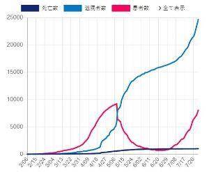 998407 - 日経平均株価 春節なんか関係ない、5月には抑え込んでいた。 解禁したのが最悪の判断だった、反省がない!