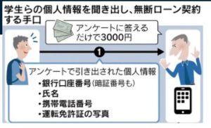 998407 - 日経平均株価 アンケート詐欺も、流行中。