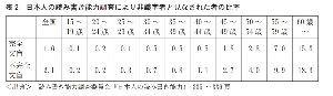 998407 - 日経平均株価 識字率。 元々「お経」が「文字を覚える」きっかけになっていた。 江戸時代の庶民は「文字を書けない」人