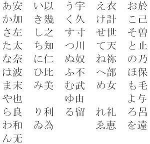 998407 - 日経平均株価 ひらかなは唐へ留学していた空海(弘法法師)が 漢字の草体や偏旁を利用して作ったものだ (#^.^#)