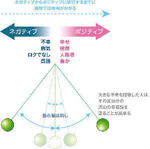 998407 - 日経平均株価 ◎ 楽しみです🤗
