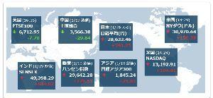 998407 - 日経平均株価 死んで見えるのは、騙されている証拠。 正しい目を持っていない。  いま起きているのは、覇権の移動。