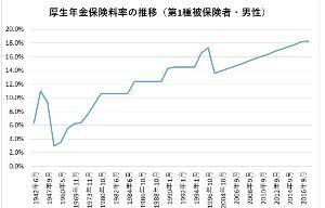 998407 - 日経平均株価 団塊のジジババが、一番ガメツイ。