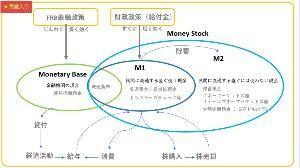 998407 - 日経平均株価 投機性資金の引き上げによるものであり、投資性資金の揺らぎはない。