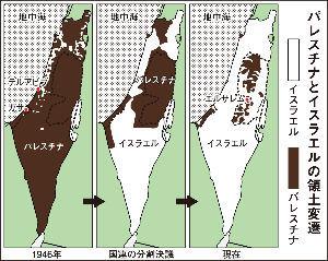 998407 - 日経平均株価 イスラエルは違法略奪したパレスチナ人の土地を返却して賠償すべき。  住み続けたいなら逆にパレスチナ人