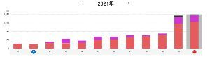 998407 - 日経平均株価 過去10年での最高益。更新中。